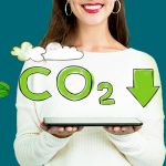 Digitaler CO2 Abdruck